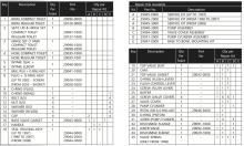 Jabsco, 29045-3000 Servicekit A Marine- Toilette 80116